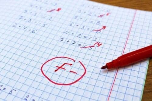 En elev har fået en lav karakter for en matematikopgave
