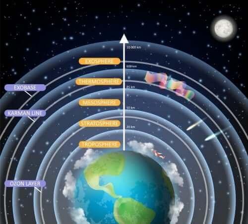 animation af sfærer omkring jorden