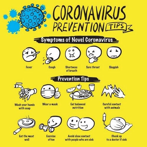 Tips til forebyggelse af coronavirus